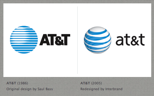 AT&T Logo by Saul Bass then redesigned