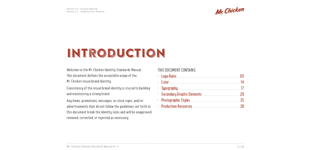 Introduction for Identity Standards Manual Mr. Chicken Cleveland